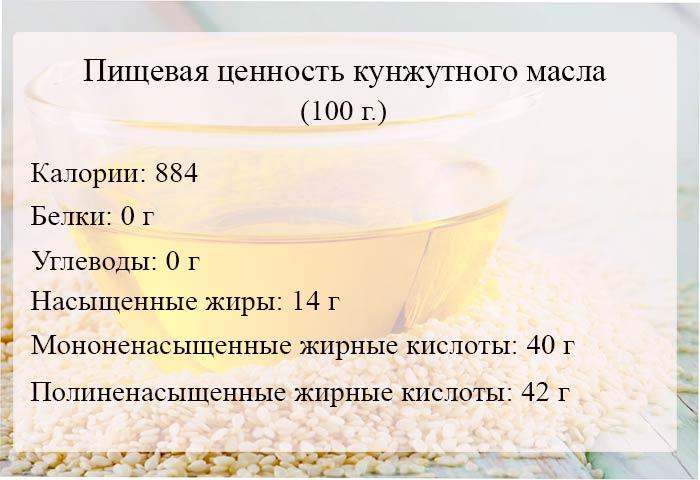 Калорийность кунжутного масла