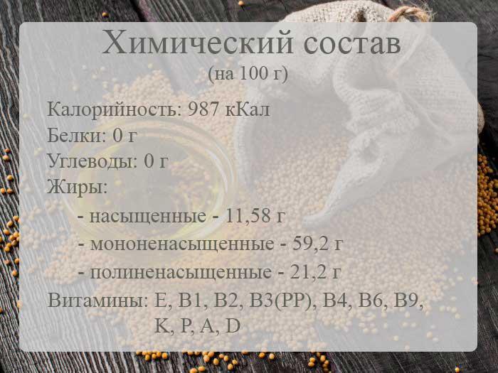 Состав масла горчицы