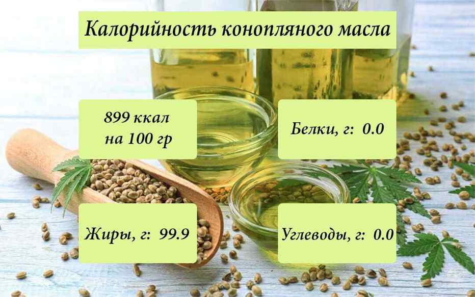 Калорийность масла