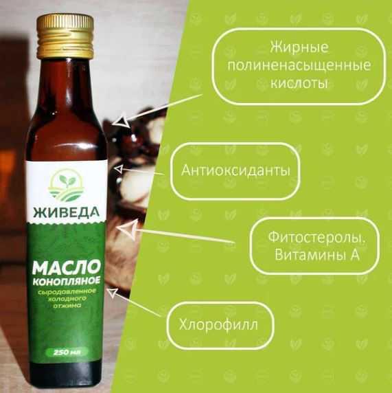 Полезные свойства масла