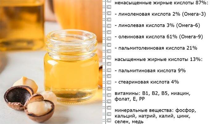 Химический состав масла макадамии